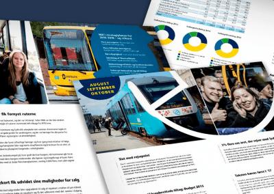 Sydtrafik – Årsberetning & Regnskab